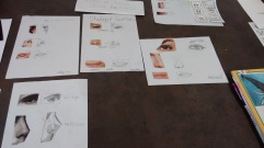 Study on facial features